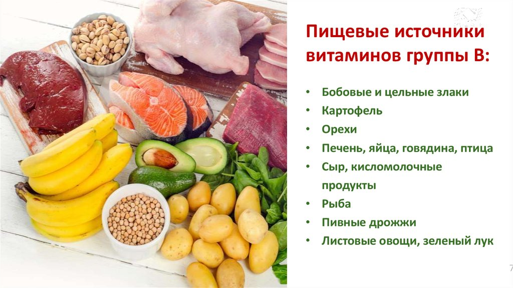 Продукты с витамином B